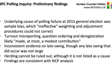 BPC Polling inquiry: Preliminary findings