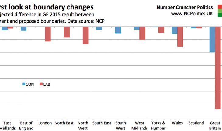 Boundary review - boundary changes