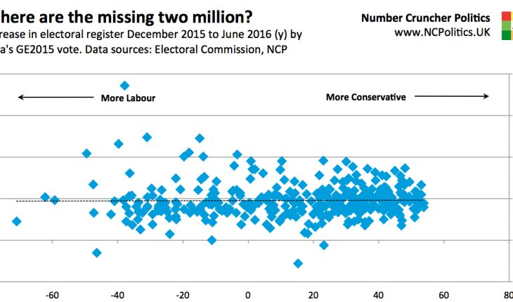 Where are the missing two million? They're not all in Labour areas...